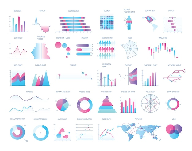 Bundle of charts, diagrams, schemes, graphs, plots of various types. statistical data and financial information visualization. modern vector illustration for business presentation, demographic report.