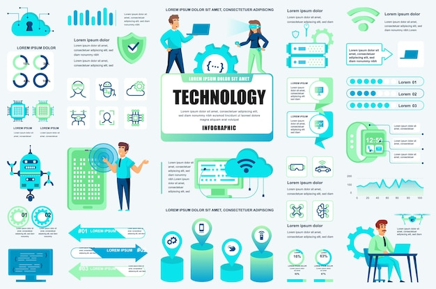 Bundle new technologies infographic ui, ux, kit elements
