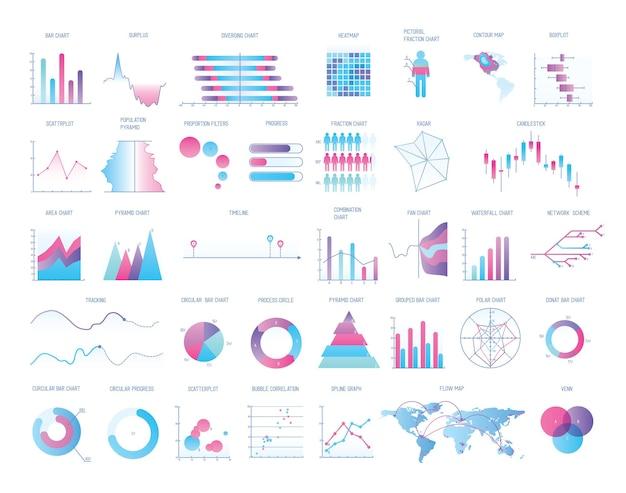 さまざまなタイプのチャート、図、スキーム、グラフ、プロットのバンドル。統計データと財務情報の視覚化。ビジネスプレゼンテーション、人口統計レポートのモダンなベクトルイラスト。