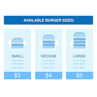 Burger sizes choose your package