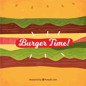 バーガー時間の背景