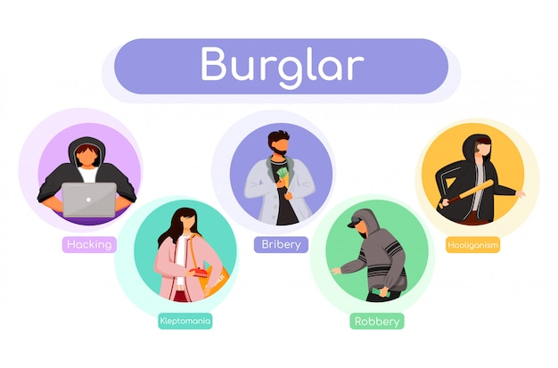 Burglar flat vector infographic