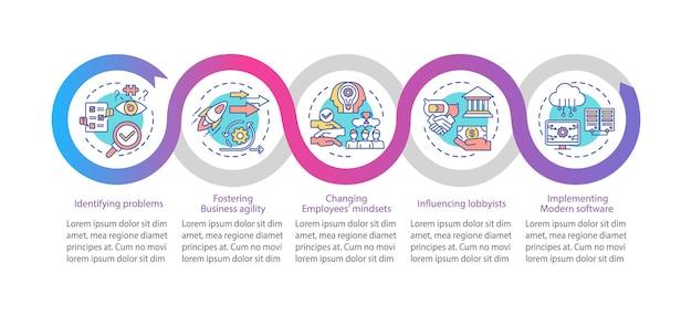 Шаблон инфографики задач бизнес-консультанта