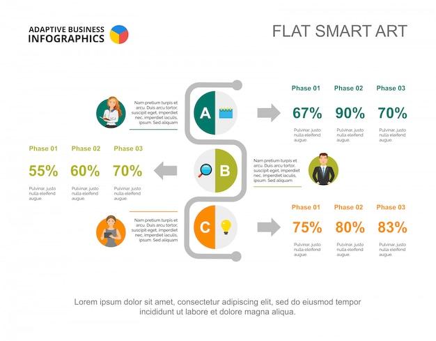 プレゼンテーション用のビジネス分析パーセンテージチャートテンプレート。ビジネスデータ。