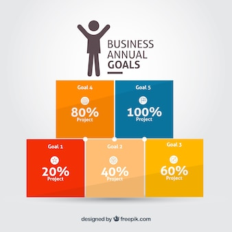 Business annual goals infographic