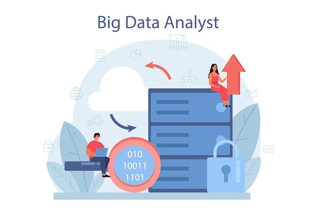 Business big data analysis and analytics concept
