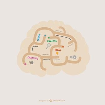 비즈니스 뇌