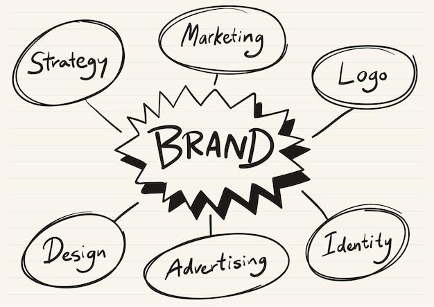 Бизнес-марка, написанная на блокноте