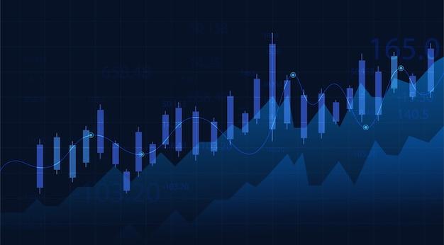 青い背景の株式市場の投資取引のビジネスローソク足グラフチャート。強気ポイント、グラフのトレンド。