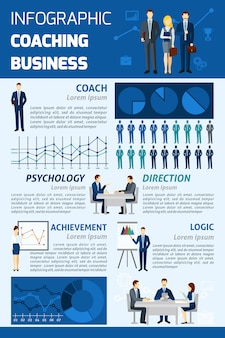 Business coaching infographic report