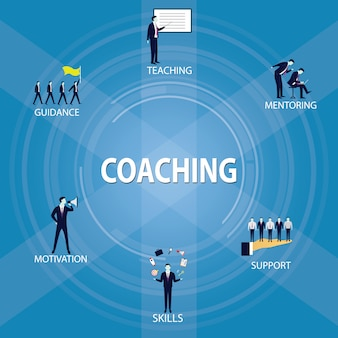 Business coaching leadership mentoring concept