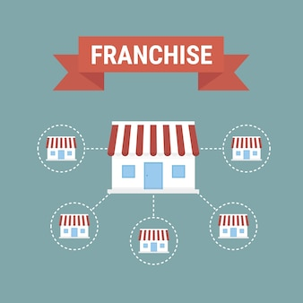 Business concept franchise business