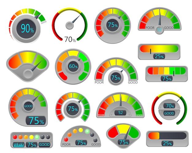 Business credit score speedometers