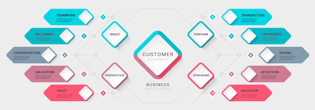 Business customer journey diagrams infographic template with options