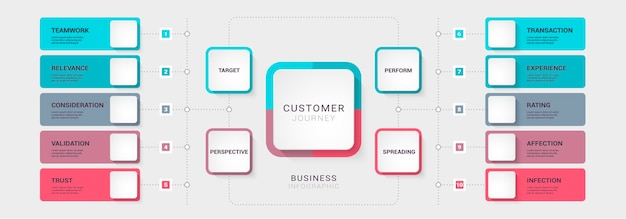 Business customer journey diagrams process chart with options for brochure