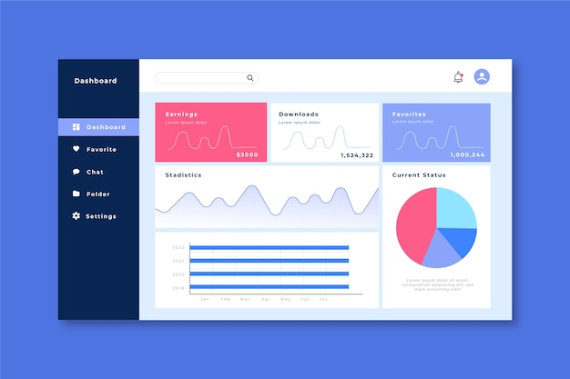 Панель пользователя business dashboard