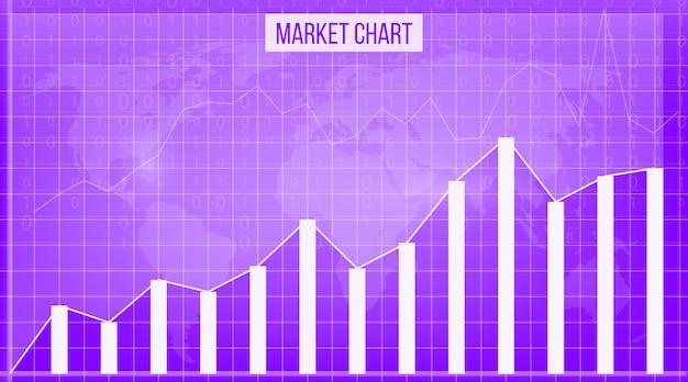 Business data financial charts