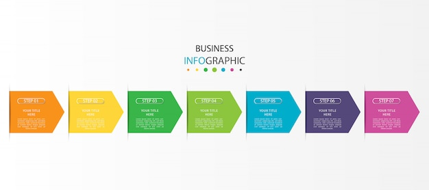 Business data visualization infographics with 7 steps