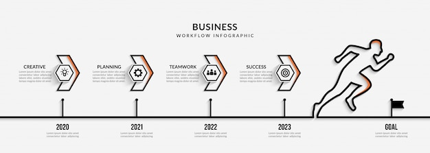 Business data visualization with multiple options, outline infographic of running man workflow template