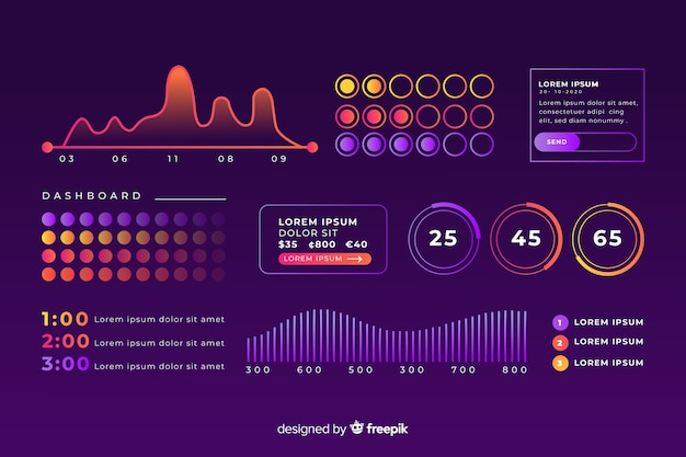 Business development dashboard charts template