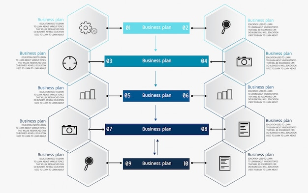 Бизнес-диаграммы используются в бизнес-исследованиях и дизайне
