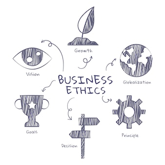Business ethics sketches design