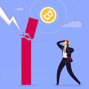 Business failure shock