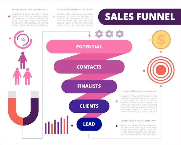 Business funnel. purchase symbols marketing generation and conversion leads funnel sales. illustration marketing lead and funnel for purchase