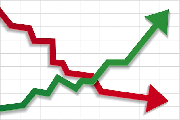 Business green for graph up and red for down