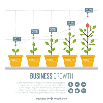 Business growth concept with five plants