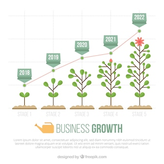 Business growth concept with plants and graph