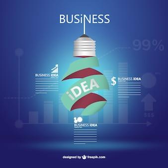 Idea di business vettore template gratuiti