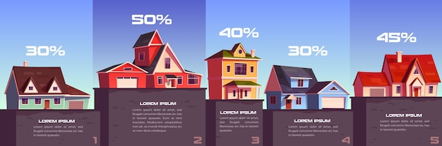 Business infographic of real estate sale and rent. vector column chart with cartoon illustration of suburb houses and percents.