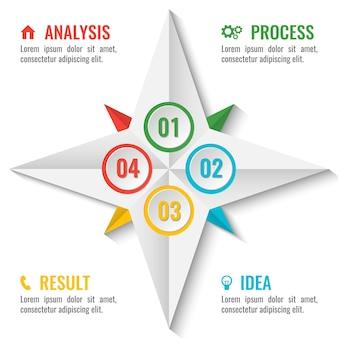 内側に数字があり、カラフルなタイトルとテキストのベクトル図で周りに4つのステップがある星型のビジネスインフォグラフィックスキーム