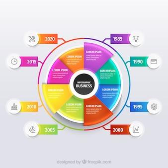Modello di business infografica con forme colorate