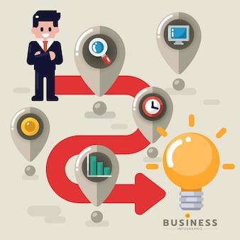 새로운 아이디어, infographic 요소에 대 한 비즈니스 infographic 벡터 infographic 생각 단계