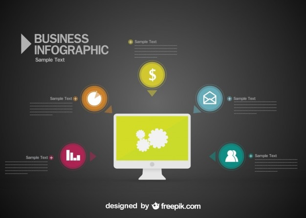 Business infographic with a computer