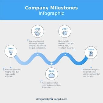 Infographic aziendale con la linea temporale
