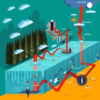 Business infographics crisis and success graph. vector concept illustration.
