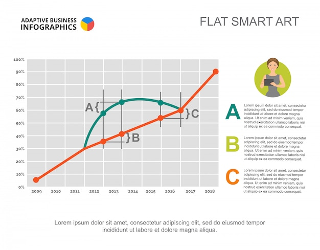 Business infographics with scatter plot and character icon.