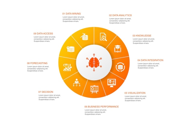 ビジネスインテリジェンスiinfographic10ステップサークルdesign.dataマイニング、知識、視覚化、決定シンプルなアイコン