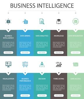 ビジネスインテリジェンスインフォグラフィック10オプションuiデザイン。データマイニング、知識、視覚化、意思決定のシンプルなアイコン