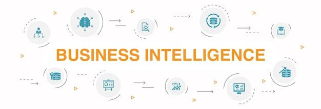 ビジネスインテリジェンスインフォグラフィック10ステップサークルデザイン。データマイニング、知識、視覚化、決定のシンプルなアイコン
