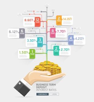 사업 투자 개념. 사업가의 손에 돈 동전이 있습니다.