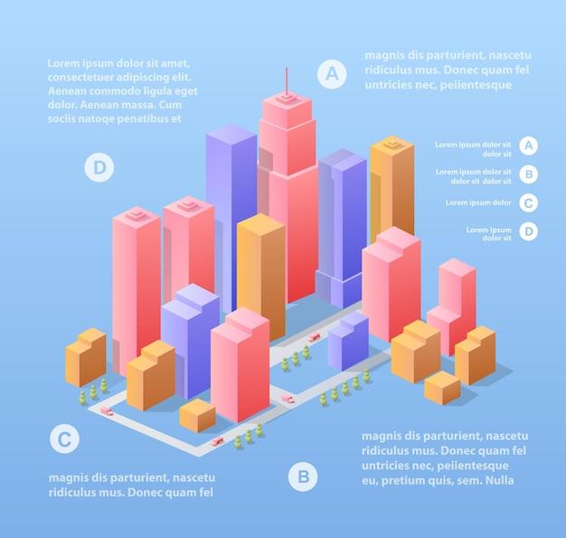 多くの異なる家、オフィス、高層ビル、スーパーマーケット、交通量の多い通りがあるビジネスアイソメトリック都市。