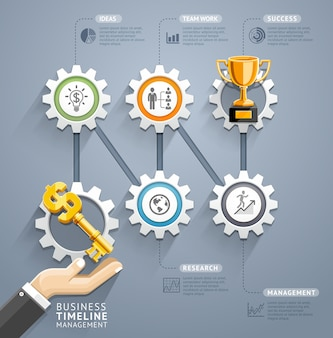 Business key with gear timeline infographic template.  .