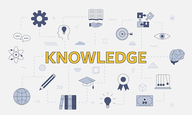 Business knowledge concept with icon set with big word or text on center