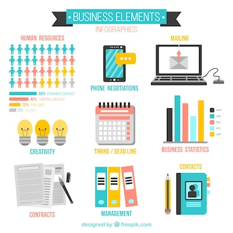 Business objects set
