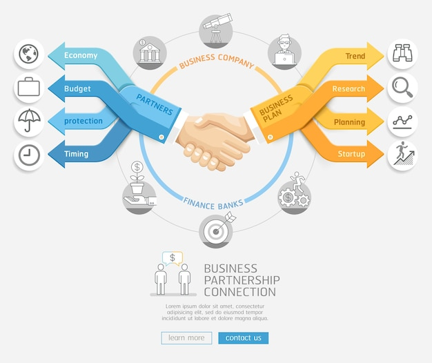 비즈니스 파트너십 연결 개념.
