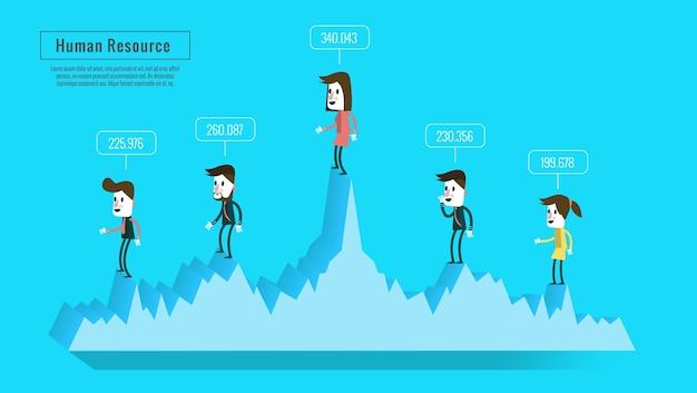スコアを持つグラフ上のビジネスの人々。人材コンセプトを推測する
